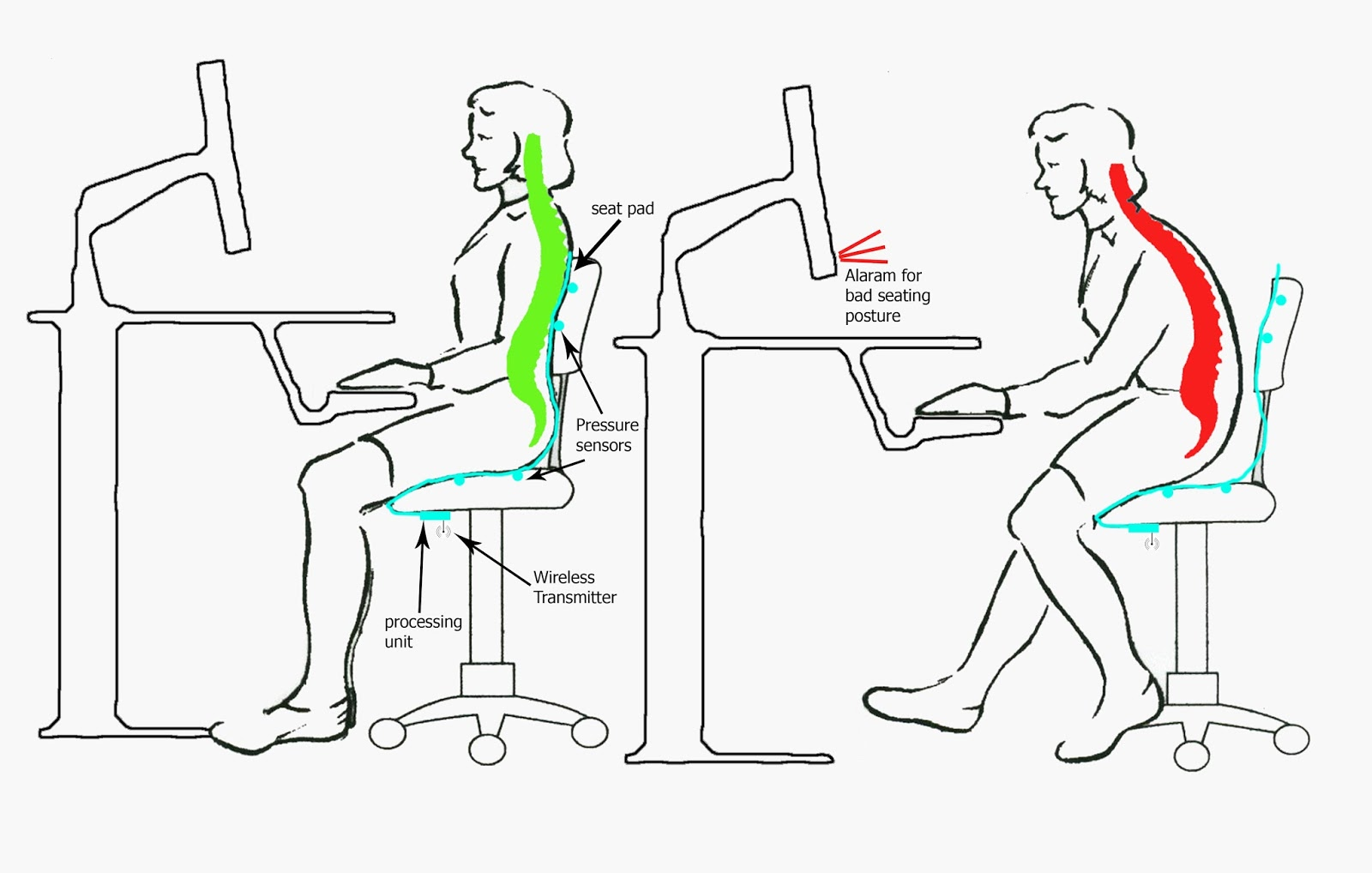 Posture Can Trigger Low Back Pain