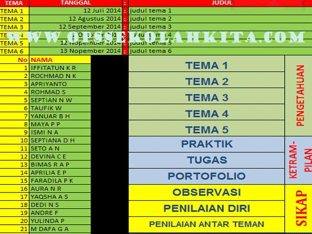 Format Penilaian Diri Siswa dan Penilaian Antar Teman dilengkapi dengan Aplikasi Olah Nilai KK 2013