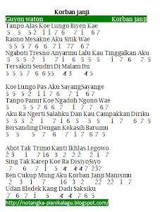 Chord Penak Konco : chord, penak, konco, Chord, Gitar, Lirik, Penak, Konco, Guyon, Waton, Wawes, Dunia, Angka