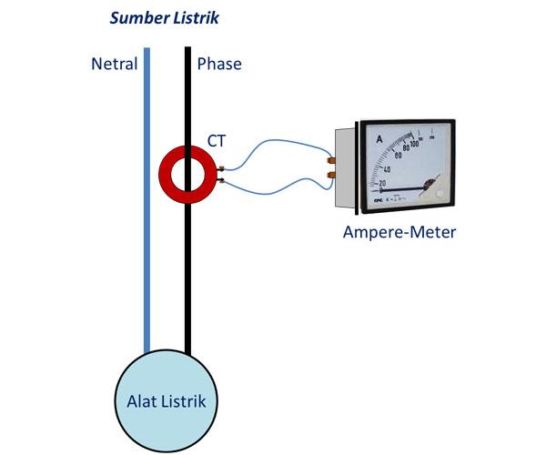 cara-memasang-ct-current-transformer-dan-ampere-meter