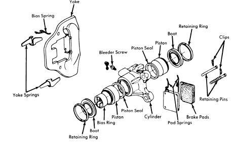 Datsun (Nissan) B-210 & 610 1975 Brake Repair Manual Auto