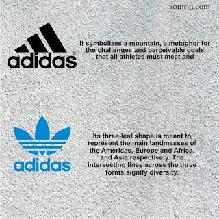adidas meaning - saspl.in