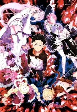 تقرير انمي Re:Zero kara Hajimeru Isekai Seikatsu (إعادة: الحياة من الصفر، في عالم أخر)