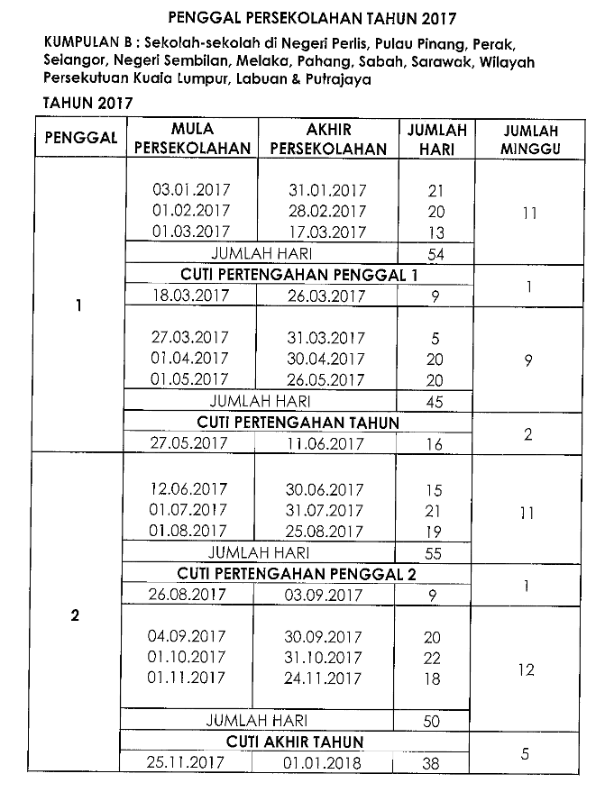 cuti sekolah 2017 kumpulan b