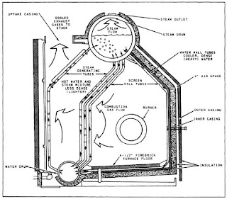 Design Engineering FAQ: What is a Boiler Steam Drum?