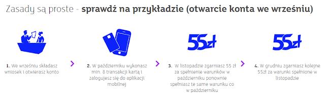 Promocja mBanku - Zyskaj 110 zł z eKontem m