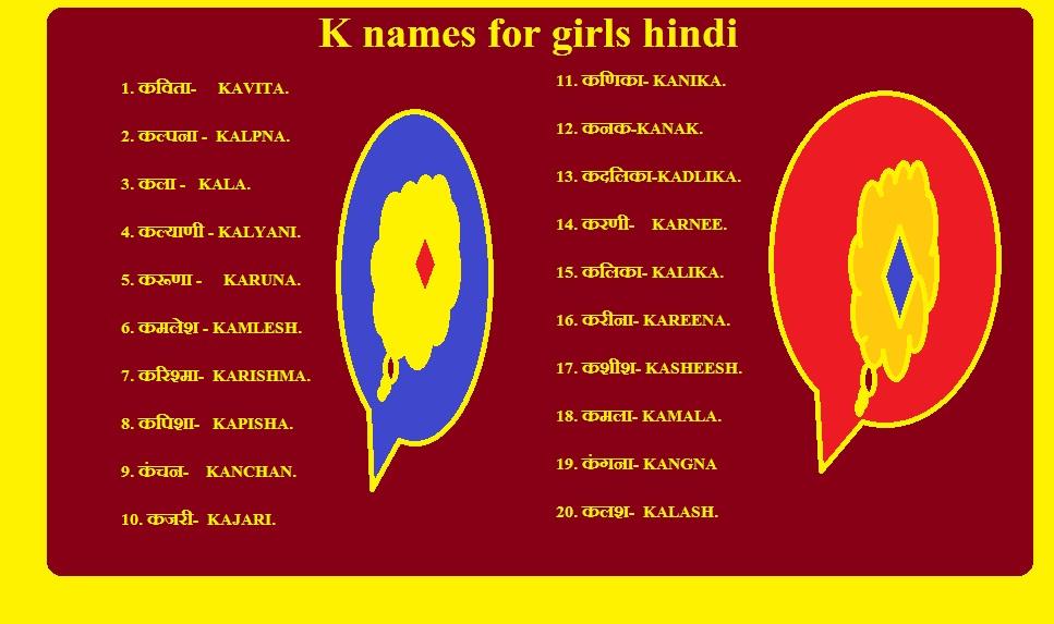 Top 100+ K name list Hindi | K names for girls Online Education