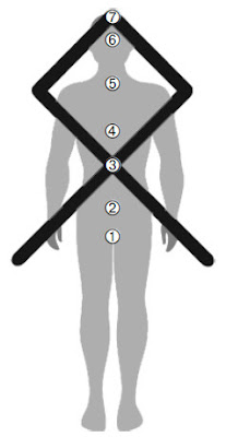 руна Одал - конфигурация