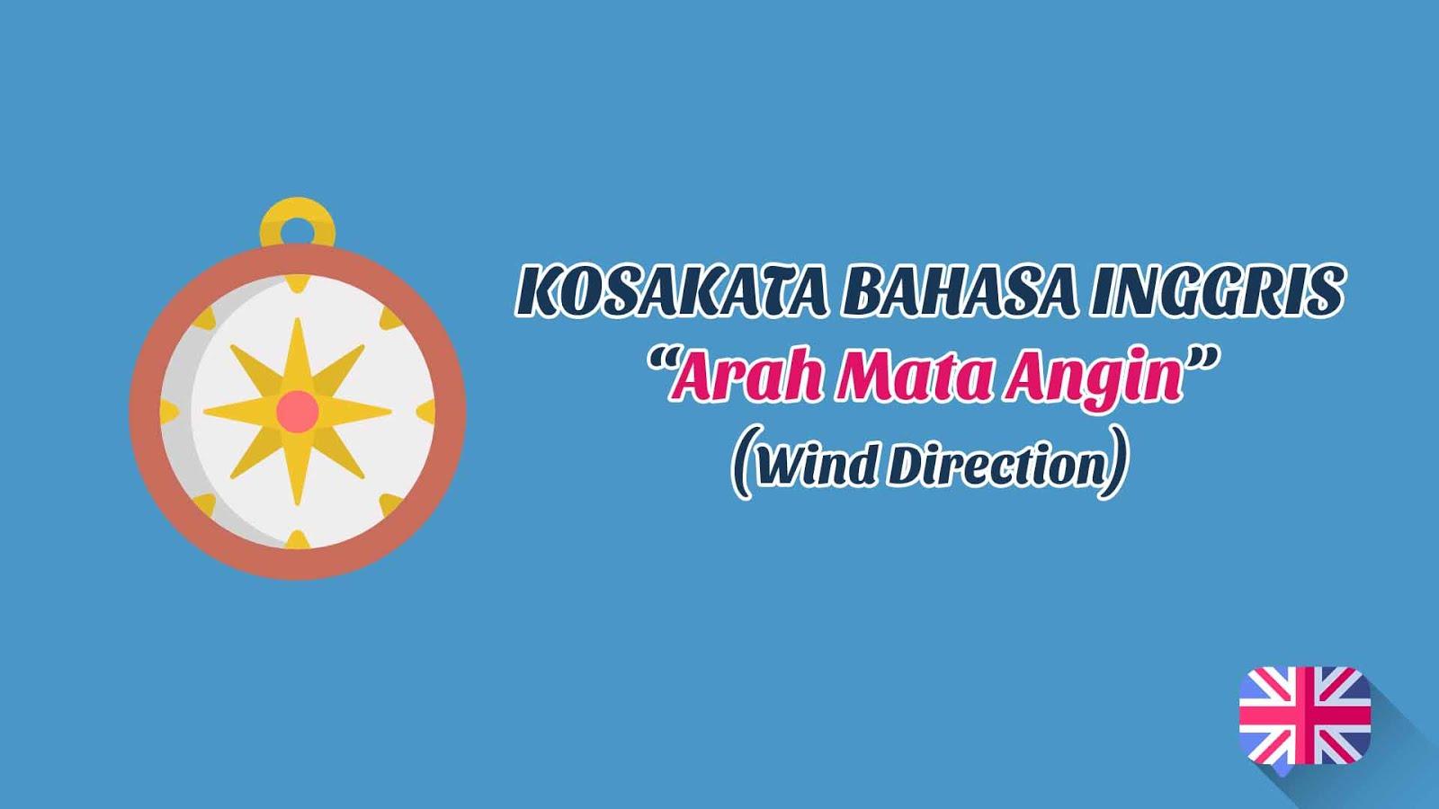 Arah Mata Angin (Wind Direction) + Pronunciation (Kosakata Bahasa Inggris)