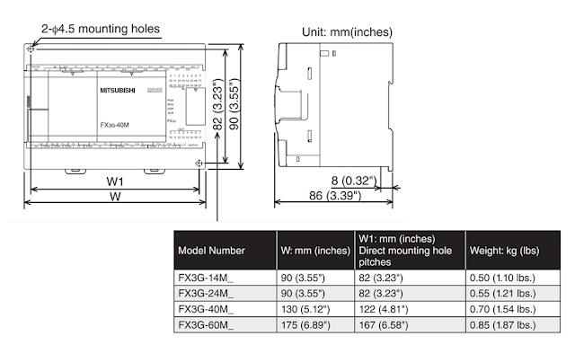 Kích thướt thực tế của bộ lập trình PLC Mitsubishi dòng FX3G-60MR/ES-A