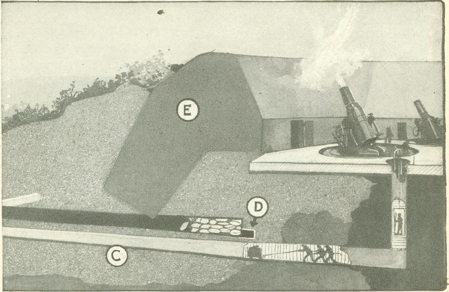 ww1 trench system diagram 220 volt wiring warfare get free image about