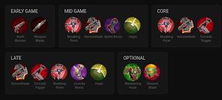Ini adalah daftar item yang bisa digunakan ketika menggunakam Hero Varya Vainglory dalam mode WP atau Weapon Power