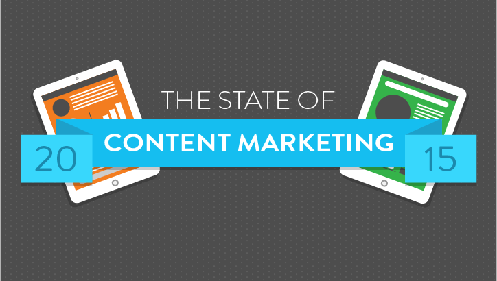 #ContentMarketing World 2015 - #Infographic