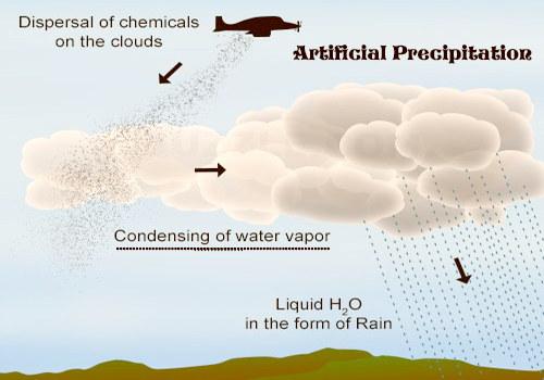 cloud seeding in india pdf