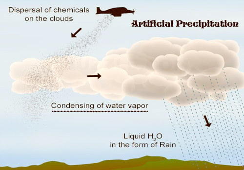 Artificial Precipitation-Cloud Seeding