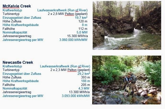 McKelvie Creek 5,6 MW Newcastle Creek 4,6 MW Leistung reconcept re04 wasserkraft canada kanada umweltfonds umwelt