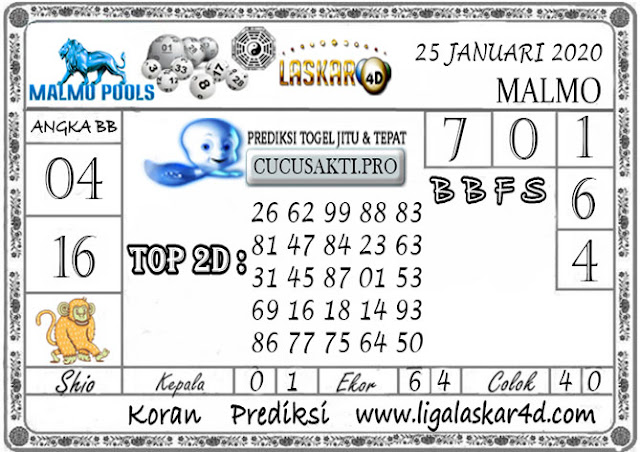 Prediksi Togel MALMO LASKAR4D 25 JANUARI 2020