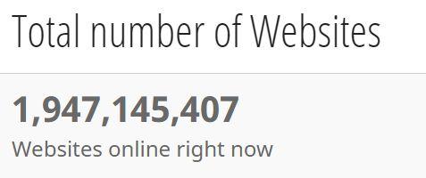 di seluruh dunia dikala ini mencapai sekitar Jumlah Website Saat ini di Seluruh Dunia