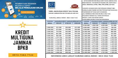 Image result for Pinjaman Online Terpercaya bfi