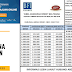 Zona Kredit - Pinjaman uang di bfi finance