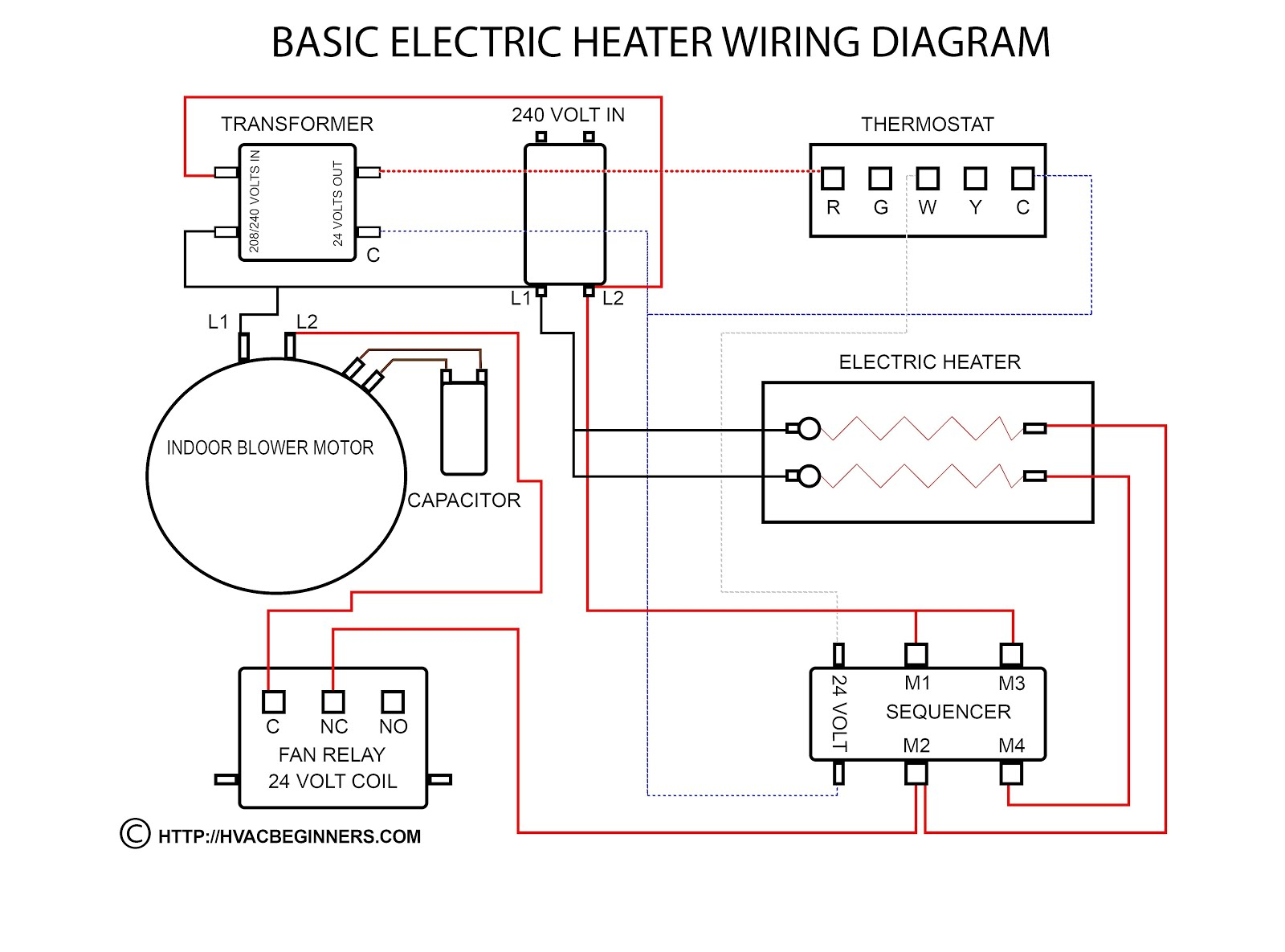Master Electronics Repair !: HVAC THERMOSTAT WIRING DIAGRAM WIRING -DIAGRAM-FOR-RHEEM-GAS-FURNACE | Basic Wiring For Gas Furnace |  | Master Electronics Repair ! - blogger