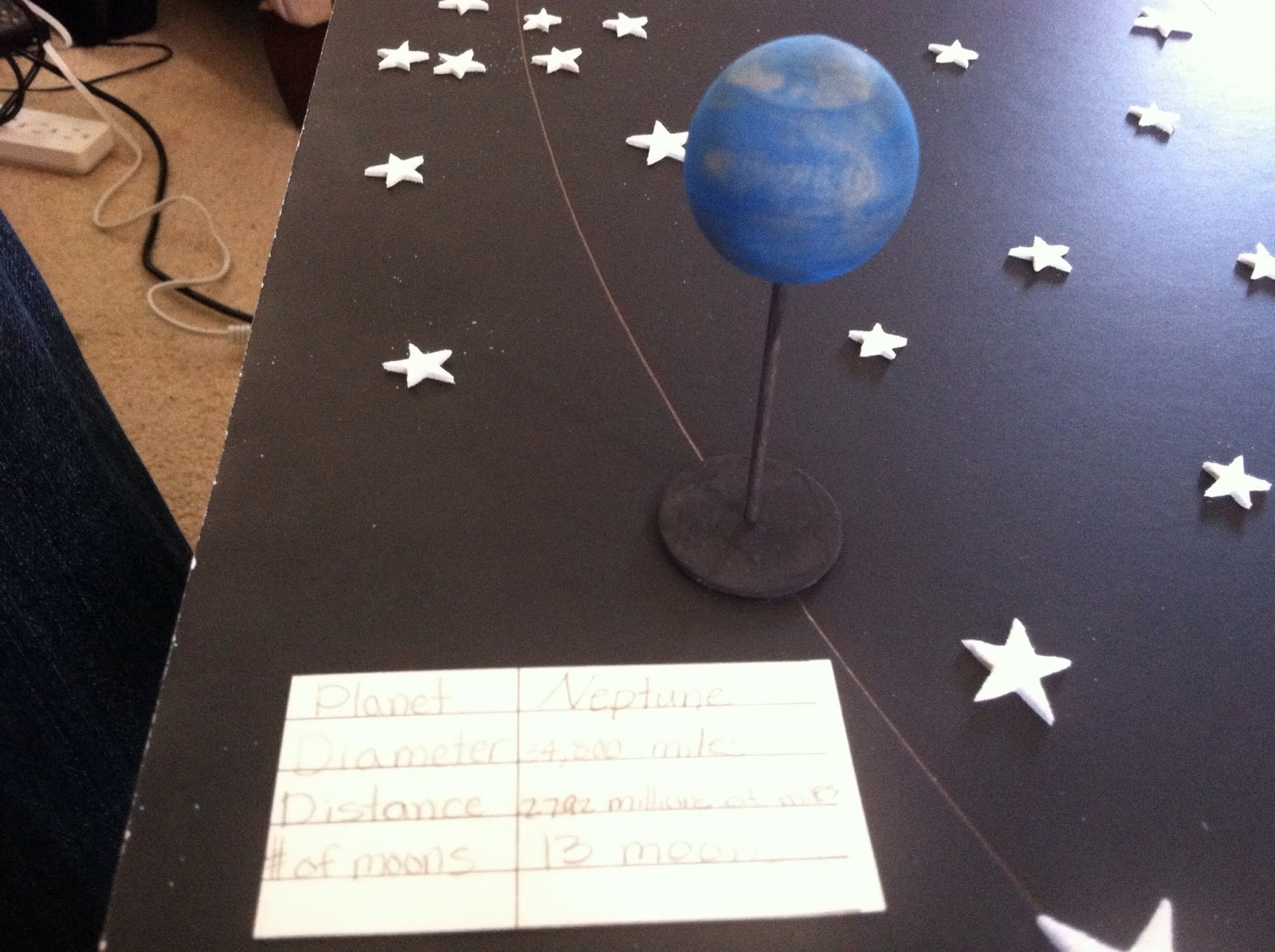 asteroid 3d models school project - photo #43