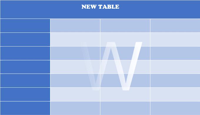 Cara Membuat Kepala Tabel Berulang Otomatis di Microsoft Word