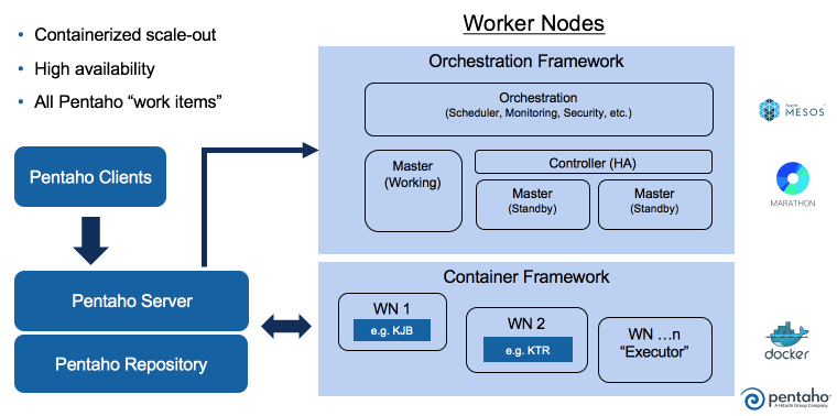 03-WorkerNodes.png