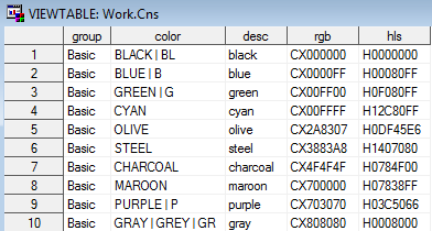 KanSAS Code: RGB Color Matrix