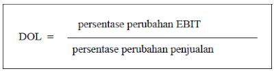Rumus Leverage Operasi (operating leverage)
