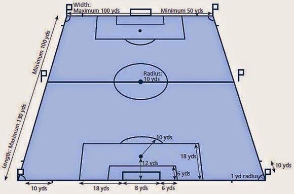 ukuran+lapangan+sepakbola+standar+fifa