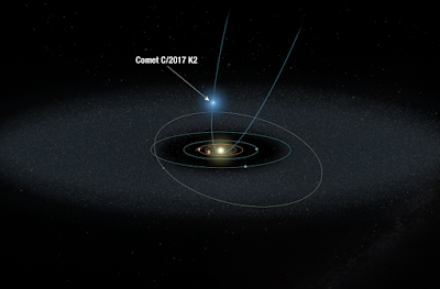 Schematic of Comet C/2017 K2's approach to the inner solar system.