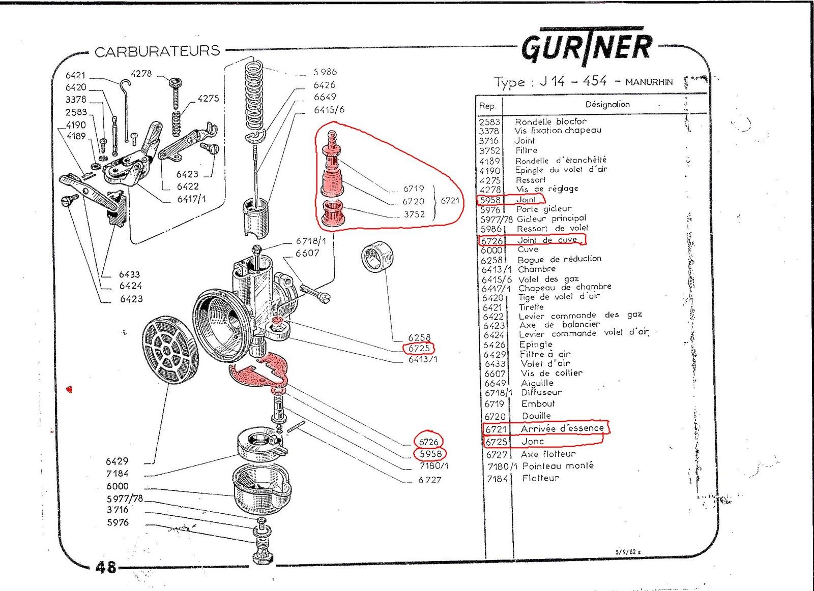 The making of a Manurhin: Carburettor repair