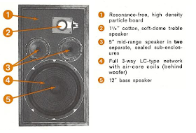 Fisher XP-7 speaker features XP-7b XP-7c