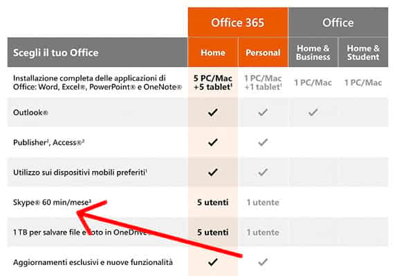 60 minuti al mese di Skype inclusi con Office 365 Home