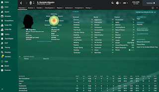 Football Manager 2017 Gonzalo Higuaín
