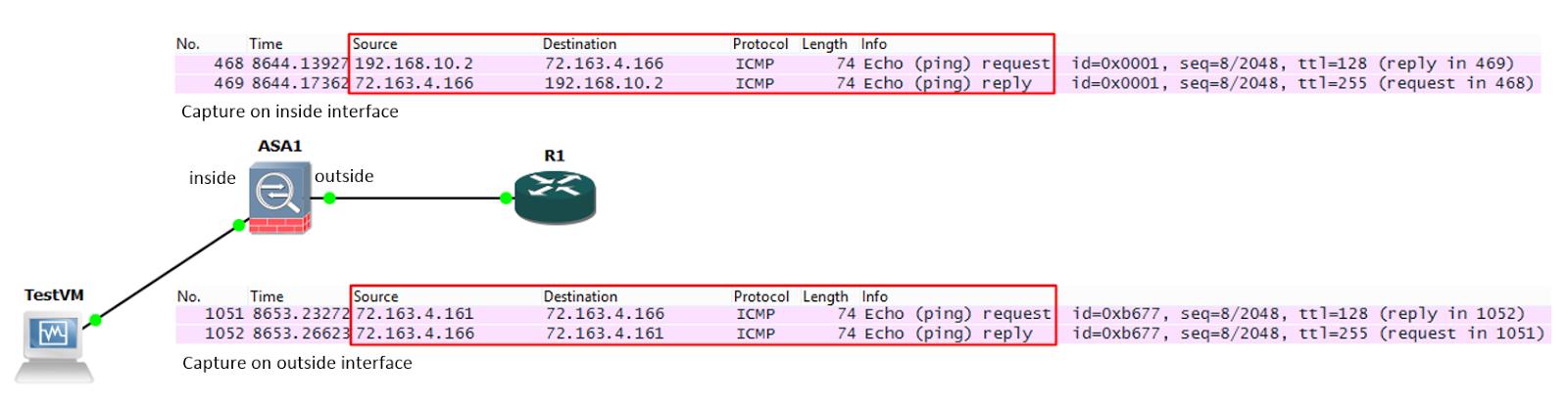 PacketFlow I/O: ASA pre-8 3 vs post-8 3 NAT explained