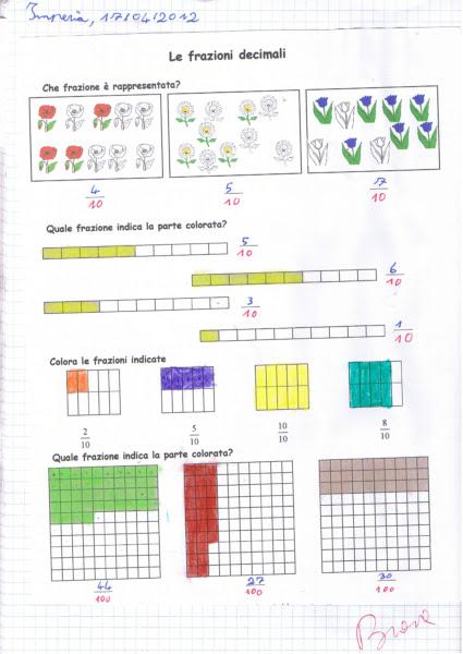 Favoloso didattica matematica scuola primaria: Dalle frazioni decimali ai  TN23