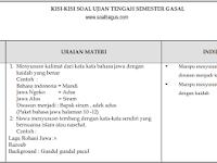 Kisi Kisi UTS B. Jawa Kelas 9 Semester 1/ Ganjil