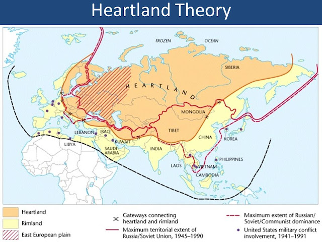 Geographical Figure of Heartland Theory