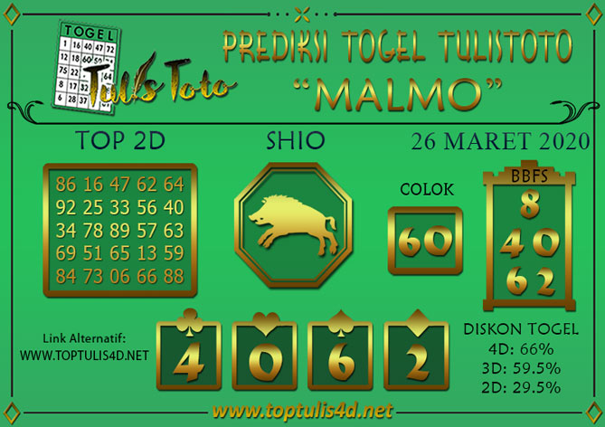 Prediksi Togel MALMO TULISTOTO 26 MARET 2020
