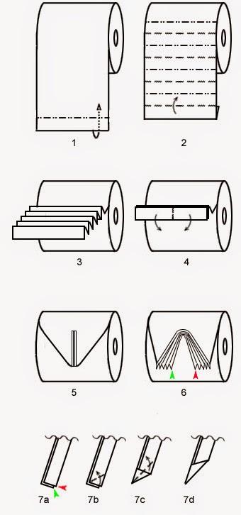 """Оригами """"Складка"""" из туалетной бумагиоригами из туалетной бумаги, как сделать оригами из туалетной бумаги, роза оригами из туалетной бумаги, туалетная бумага, интерьерное украшение из туалетной бумаги, как украсить туалетную бумагу, оригами, необычное оригами, сто можно сделать из туалетной бумаги своими руками, схема оригами из туалетной бумаги, как сложить фигурки из туалетной бумаги схемы пошагово, схемы оригами, схемы фигурок из бумаги, Оригами «Птица» из туалетной бумаги, Оригами «Ёлка» из туалетной бумаги, Оригами «Бабочка» из туалетной бумаги, Оригами «Плиссе» из туалетной бумаги, Оригами » Сердце» из туалетной бумаги, Оригами «Кристалл» из туалетной бумаги, Классический Треугольник, как украсить туалетную комнату, красивая туалетная бумага, как украсить туалетную бумага, Оригами «Алмаз» из туалетной бумаги,Оригами «Веер» из туалетной бумаги,Оригами «Кораблик» из туалетной бумаги,Оригами «Корзинка» из туалетной бумаги,Оригами «Роза» из туалетной бумаги,"""
