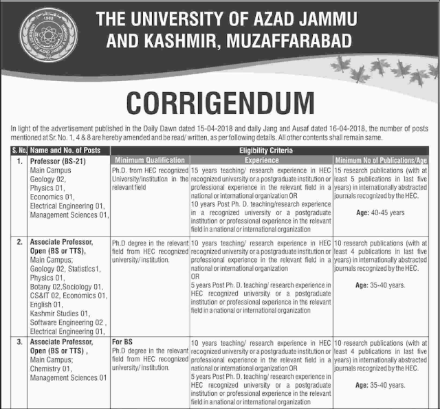 Advertisement for the University of Azad and Kashmir Jobs 2019
