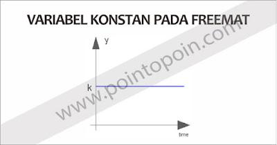 Variabel Bernilai Konstan Pada FreeMat