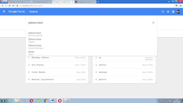 Google Trends pesquise um termo