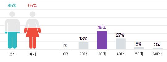 NISI, Park Yoochun'un uyuşturucu testinin pozitif çıktığını açıkladı