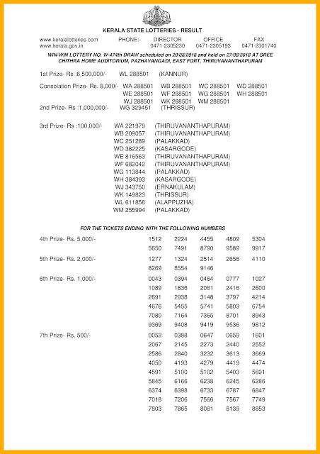 Kerala Lottery Result 20-08-2018 Win Win Lottery Results W-474 keralalotteriesresults.in-page-001