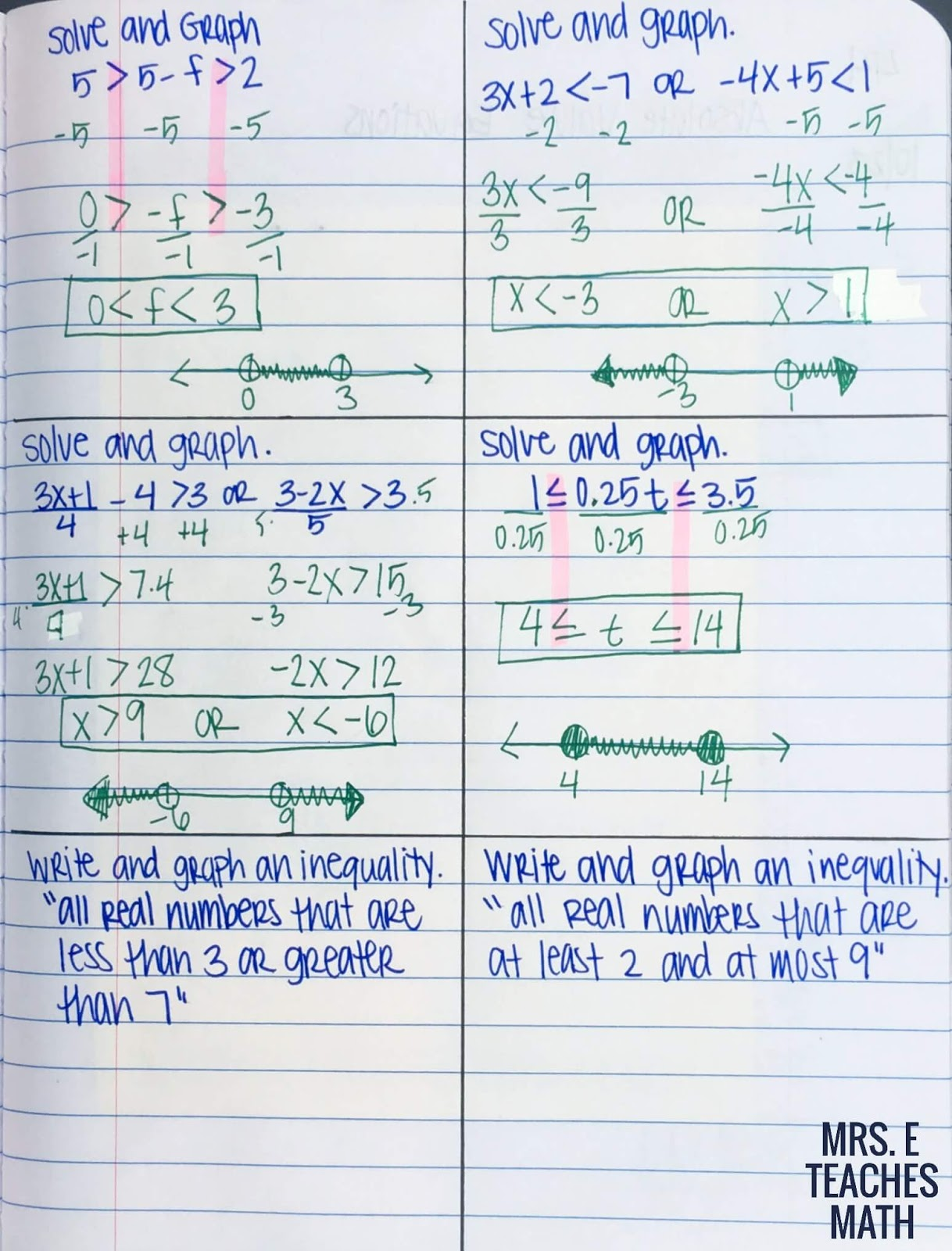 One Variable Inequalities INB Pages | Mrs. E Teaches Math