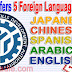 5 Foreign Language Courses offered by TESDA, No Tuition Fee and No Age Limit
