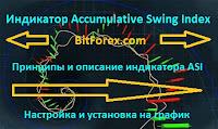 Индикатор Accumulative Swing Index -  описание и принципы работы
